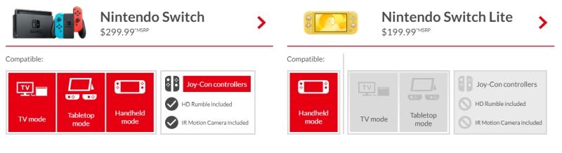 Nintendo Switch Lite cena