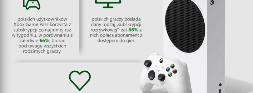 Xbox Game Pass rodzina